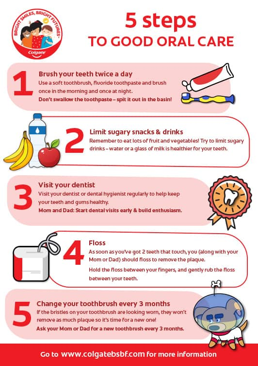 """5 Steps to Good Oral Care"" Infographic"
